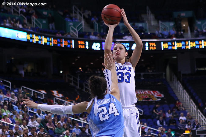 This was a miss with the score 43-39 UNC  - Duke Tags: #33 Haley Peters