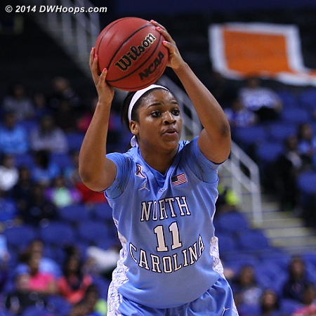 ACCWBBDigest Photo  - UNC Players: #11 Brittany Rountree