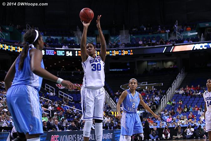 Big two for Amber Henson, Duke trails 54-50