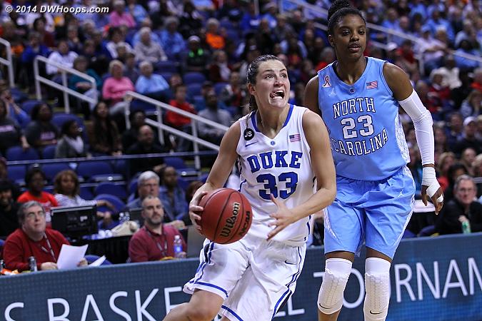 DWHoops Photo  - Duke Tags: #33 Haley Peters - UNC Players: #23 Diamond DeShields