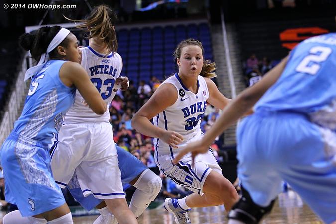 Nice screen by Haley here  - Duke Tags: #32 Tricia Liston, #33 Haley Peters