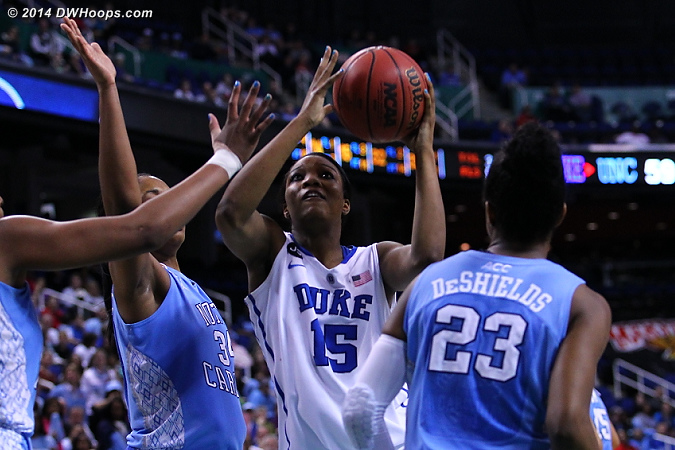 This would be a charge call  - Duke Tags: #15 Richa Jackson