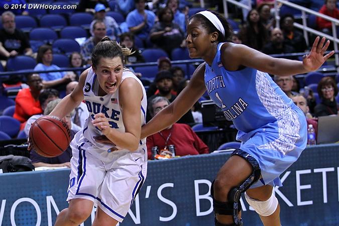 DWHoops Photo  - Duke Tags: #33 Haley Peters - UNC Players: #1 Stephanie Mavunga
