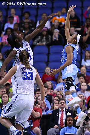 Coleman misses a layup over Williams  - Duke Tags: #1 Elizabeth Williams  - UNC Players: #2 Latifah Coleman
