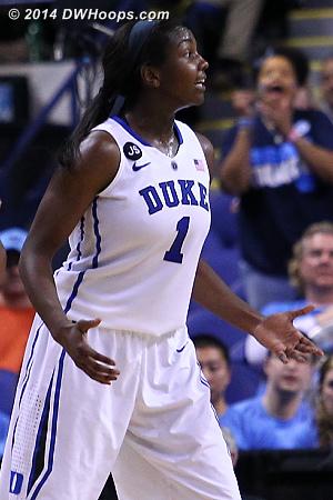Disbelief at foul #5  - Duke Tags: #1 Elizabeth Williams