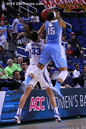 Gray almost steals the Duke inbound pass  - Duke Tags: #33 Haley Peters - UNC Players: #15 Allisha Gray