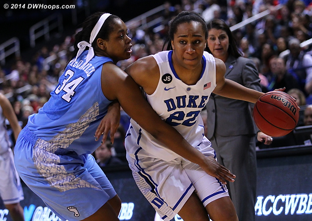 Carolina forced to foul and Chidom seemed a good choice  - Duke Tags: #22 Oderah Chidom - UNC Players: #34 Xylina McDaniel