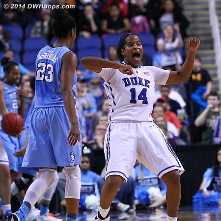 It's over, Duke wins!
