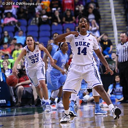 It's over, Duke wins!  - Duke Tags: #14 Ka'lia Johnson, #33 Haley Peters