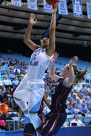 ACCWBBDigest Photo  - UNC Players: #15 Allisha Gray