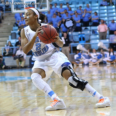 ACCWBBDigest Photo  - UNC Players: #2 Latifah Coleman