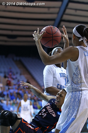 Stripped  - UNC Players: #2 Latifah Coleman, #1 Stephanie Mavunga - UT-M Tags: #34 Ashia Jones