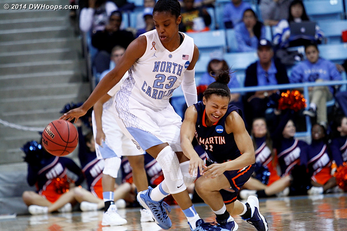 Foul #3 on Diamond  - UNC Players: #23 Diamond DeShields - UT-M Tags: #11 Heather Butler