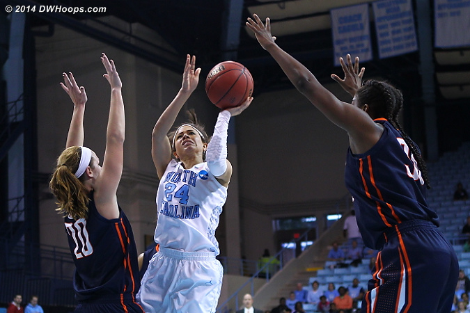 ACCWBBDigest Photo  - UNC Players: #24 Jessica Washington