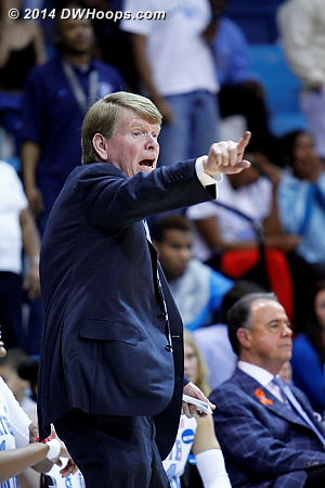 ACCWBBDigest Photo  - UNC Players: Assistant Coach Andrew Calder