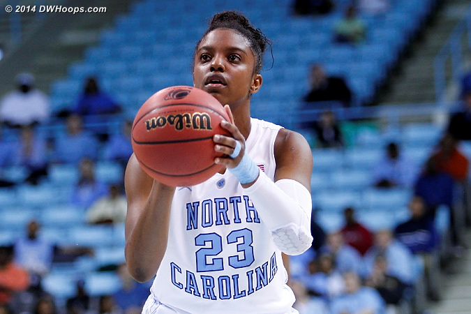 DeShields pulls Carolina within one point after trailing by 18 earlier