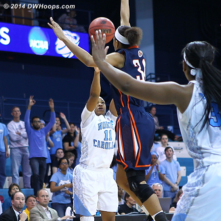 Rountree splashes a trey, UNC leads 54-53  - UNC Players: #11 Brittany Rountree