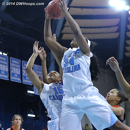 Offensive board  - UNC Players: #34 Xylina McDaniel